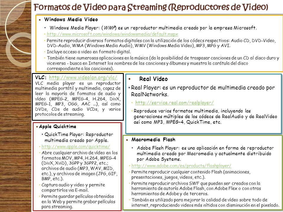 Formatos de Video para Streaming (Reproductores de Video)