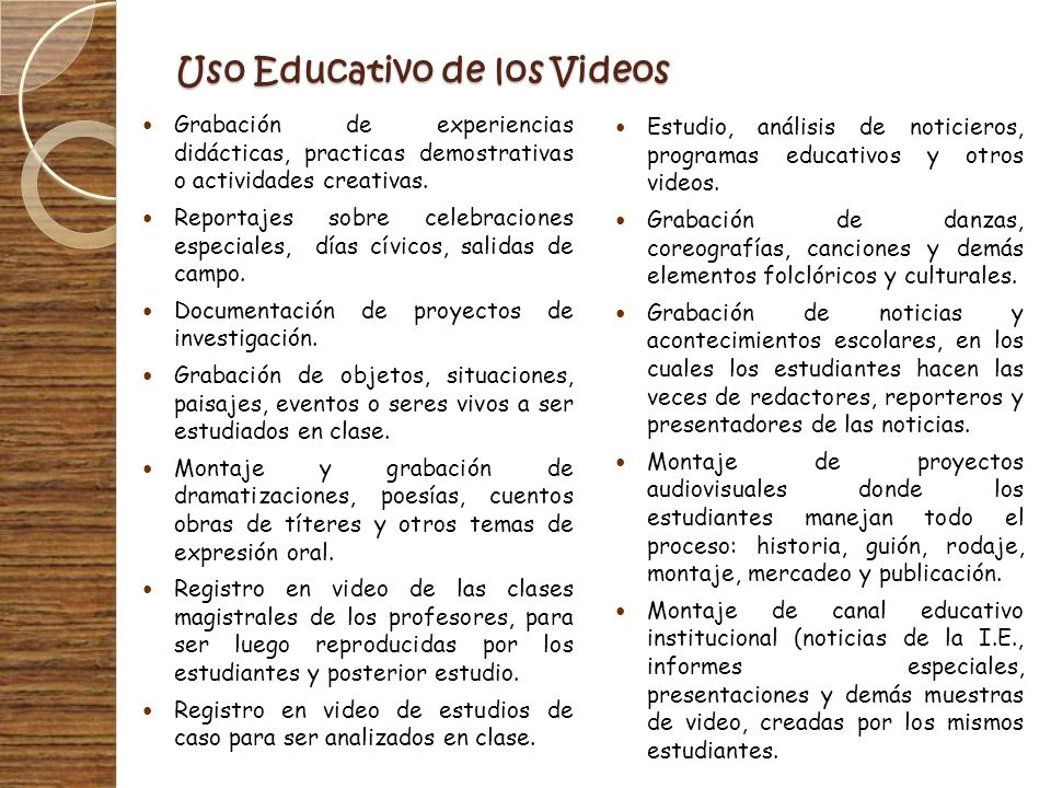 Uso Educativo de los Videos