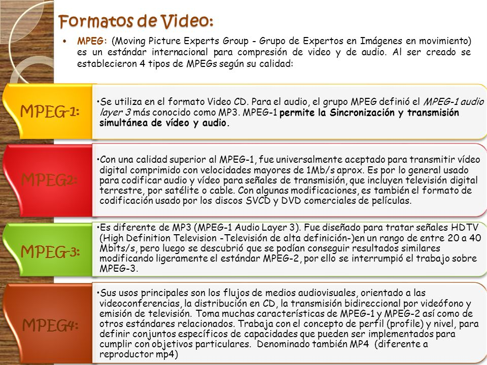 Formatos de Video: MPEG-1: MPEG2: MPEG-3: MPEG4: