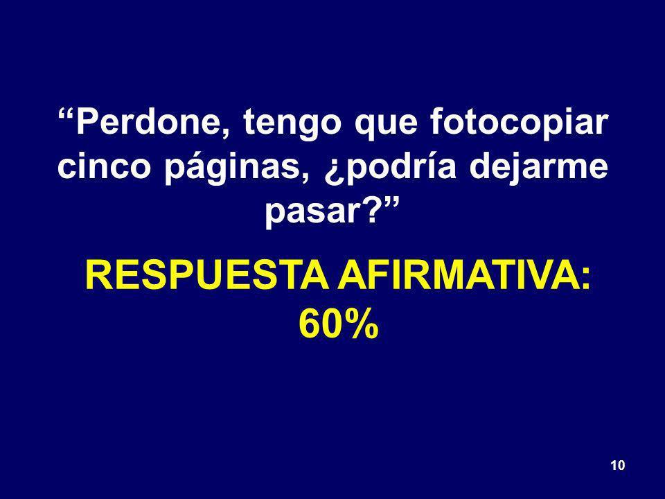 RESPUESTA AFIRMATIVA: 60%