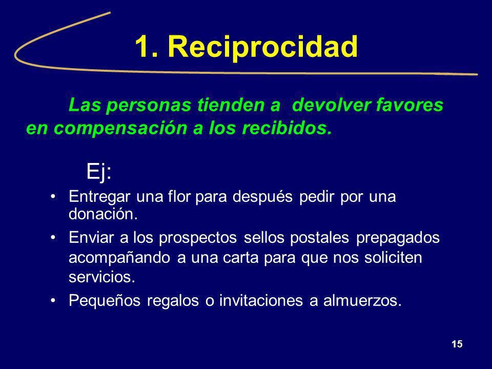 1. Reciprocidad Las personas tienden a devolver favores en compensación a los recibidos. Ej: