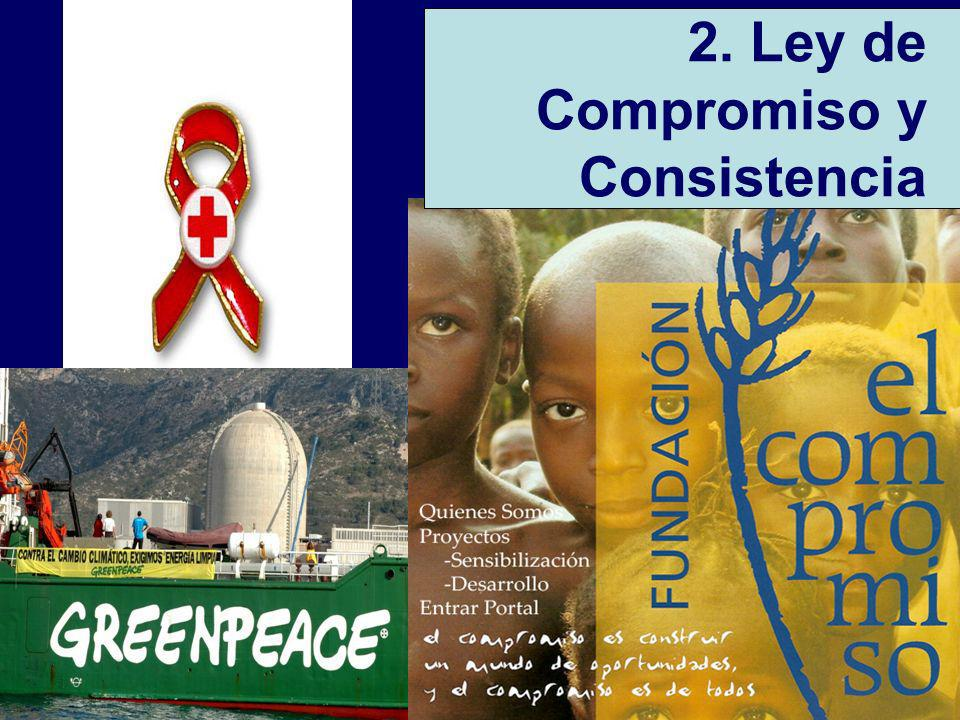 2. Ley de Compromiso y Consistencia