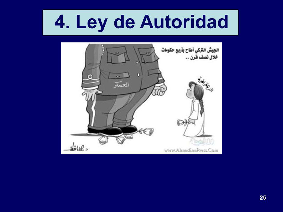 4. Ley de Autoridad