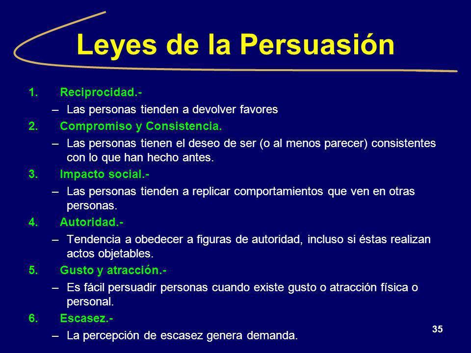 Leyes de la Persuasión Reciprocidad.-