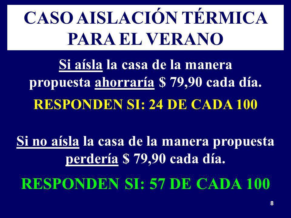 CASO AISLACIÓN TÉRMICA PARA EL VERANO