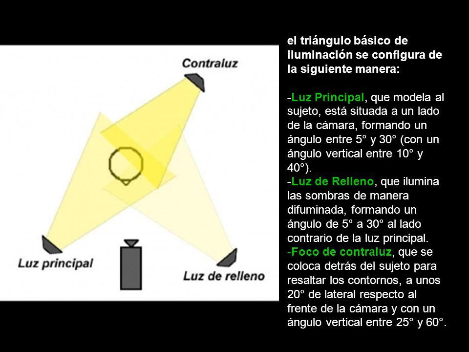 el triángulo básico de iluminación se configura de la siguiente manera: -Luz Principal, que modela al sujeto, está situada a un lado de la cámara, formando un ángulo entre 5° y 30° (con un ángulo vertical entre 10° y 40°).