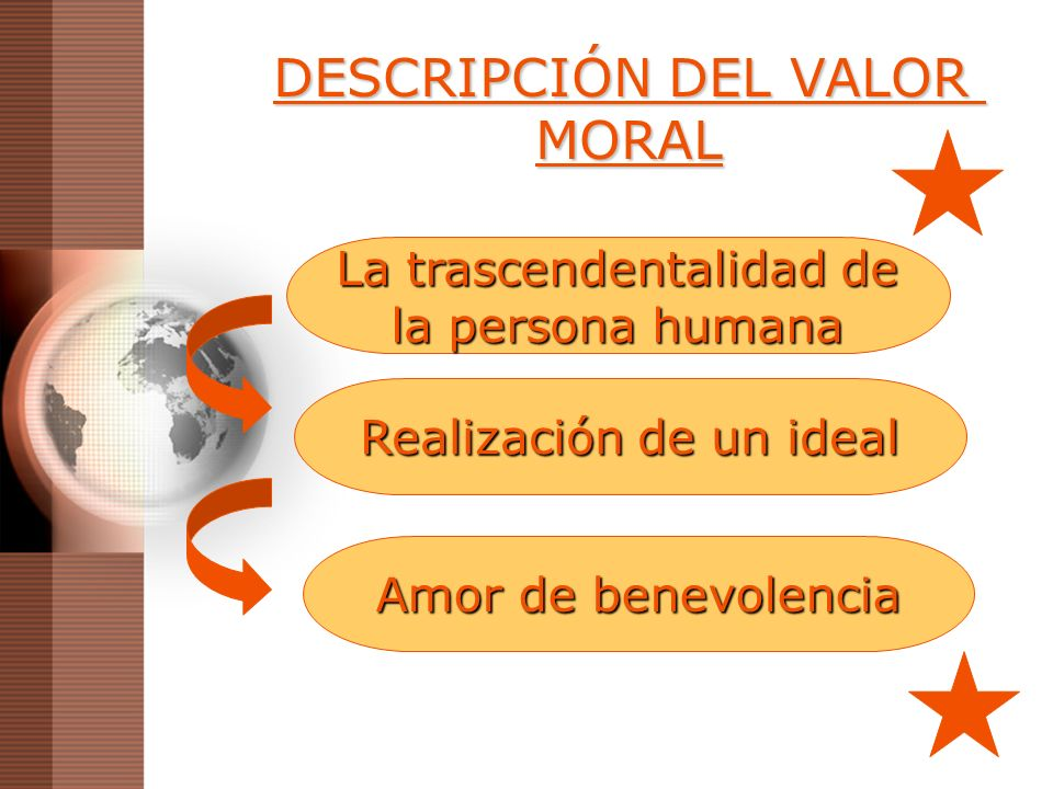 DESCRIPCIÓN DEL VALOR MORAL La trascendentalidad de la persona humana