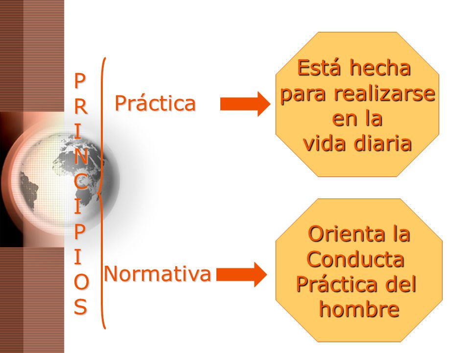 Está hechapara realizarse. en la. vida diaria. P. R. I. N. C. O. S. Práctica. Orienta la. Conducta.
