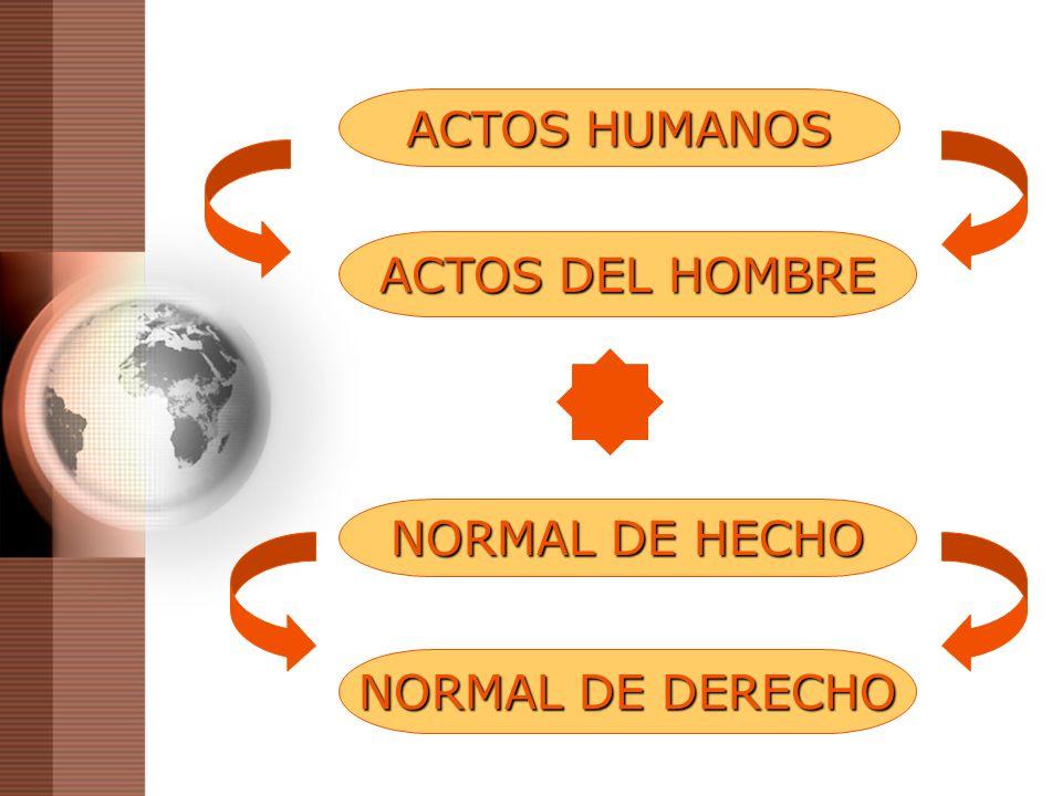 ACTOS HUMANOS ACTOS DEL HOMBRE NORMAL DE HECHO NORMAL DE DERECHO