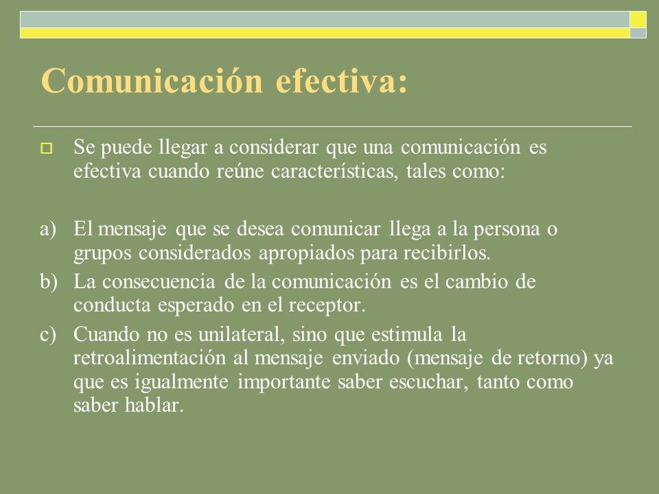 Comunicación efectiva: