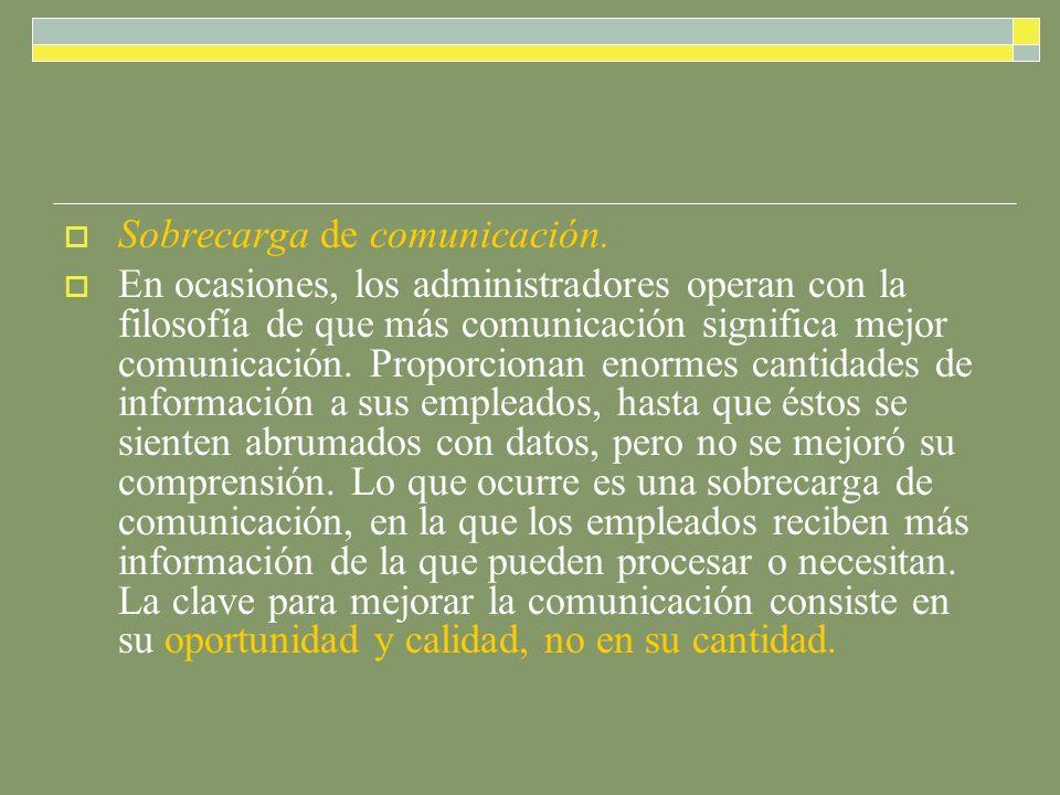 Sobrecarga de comunicación.
