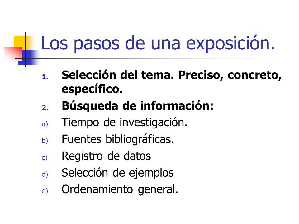 Los pasos de una exposición.