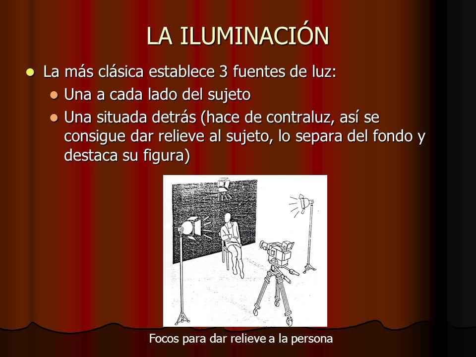 LA ILUMINACIÓN La más clásica establece 3 fuentes de luz: