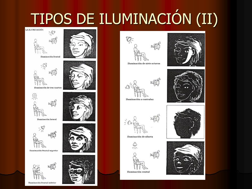 TIPOS DE ILUMINACIÓN (II)