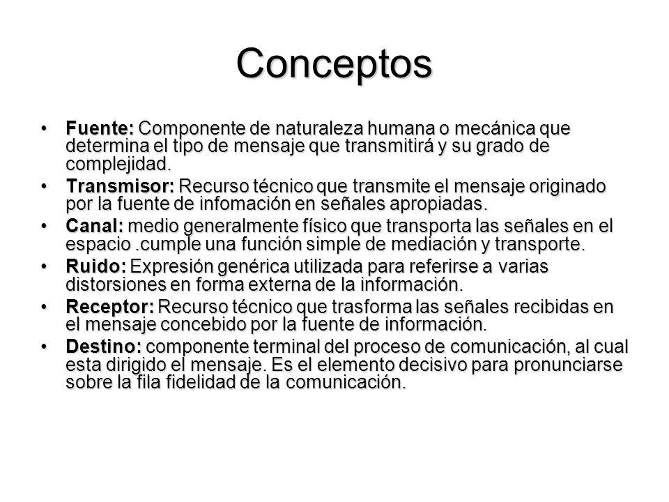 Conceptos Fuente: Componente de naturaleza humana o mecánica que determina el tipo de mensaje que transmitirá y su grado de complejidad.