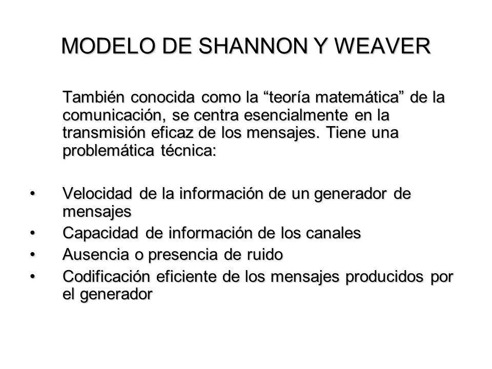 MODELO DE SHANNON Y WEAVER