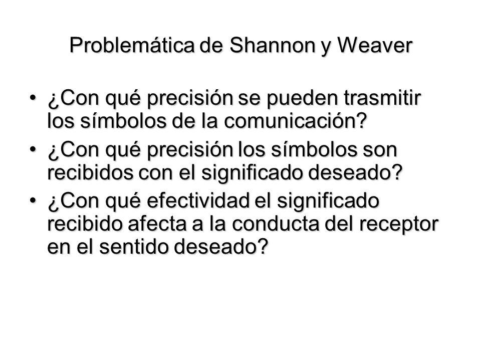 Problemática de Shannon y Weaver