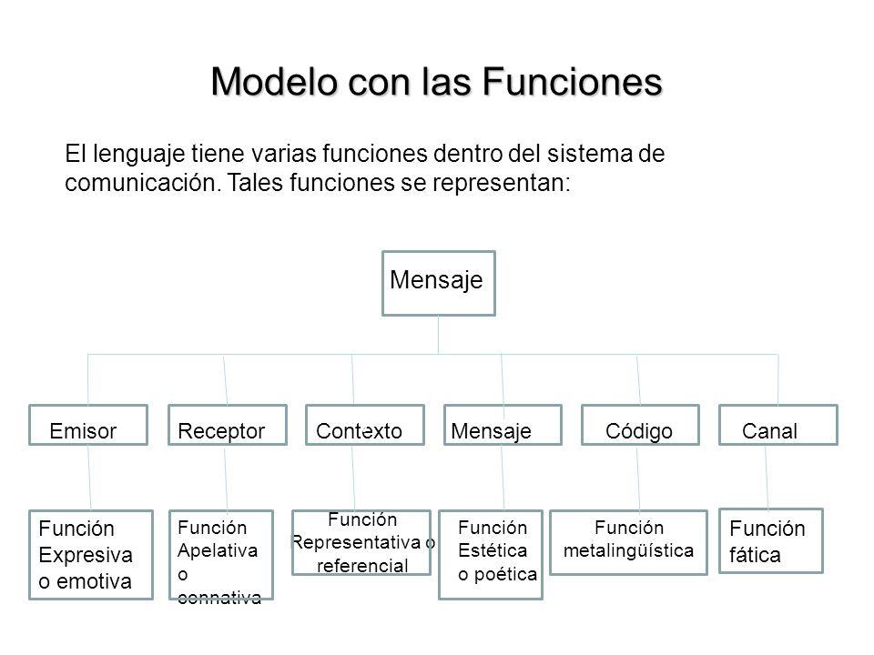 Modelo con las Funciones