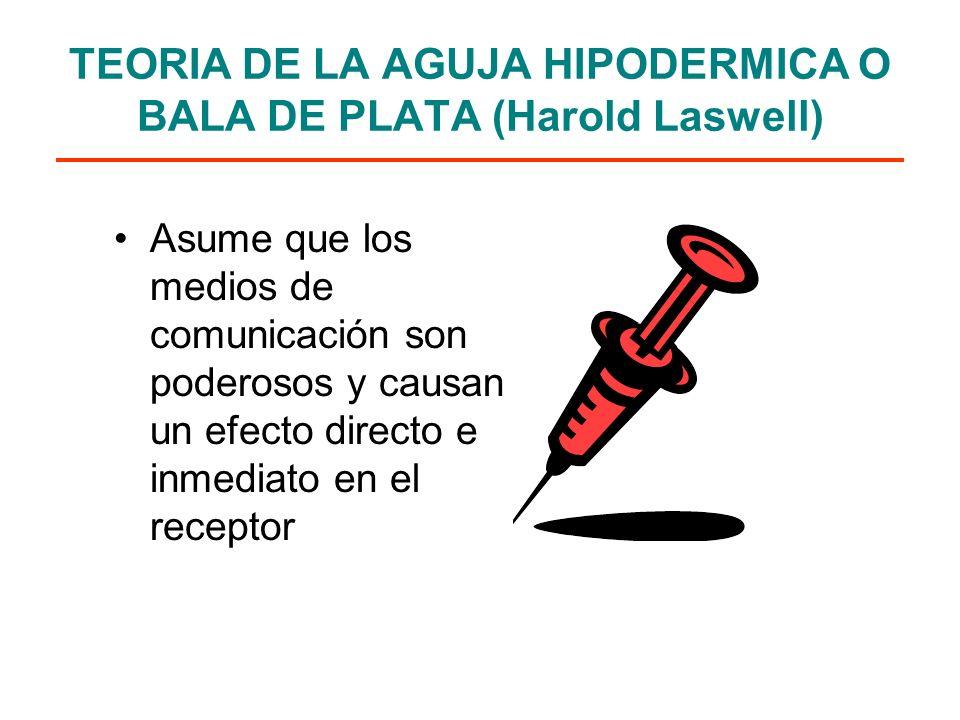 TEORIA DE LA AGUJA HIPODERMICA O BALA DE PLATA (Harold Laswell)