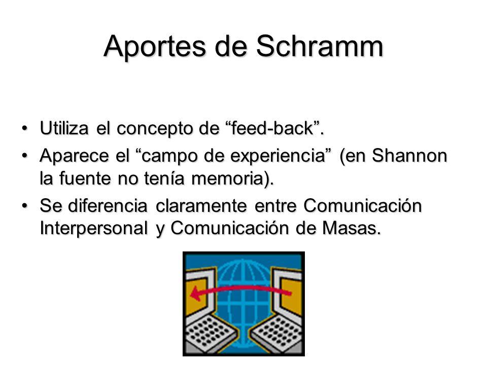 Aportes de Schramm Utiliza el concepto de feed-back .