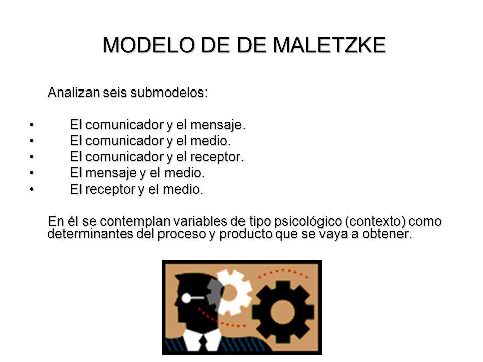 MODELO DE DE MALETZKE Analizan seis submodelos: