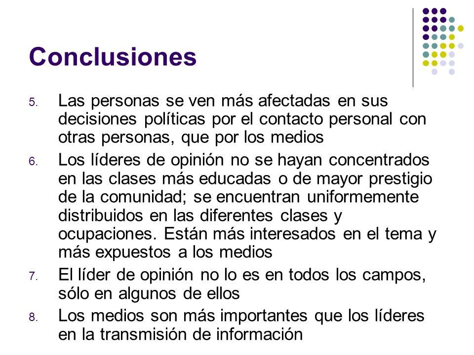 Conclusiones Las personas se ven más afectadas en sus decisiones políticas por el contacto personal con otras personas, que por los medios.