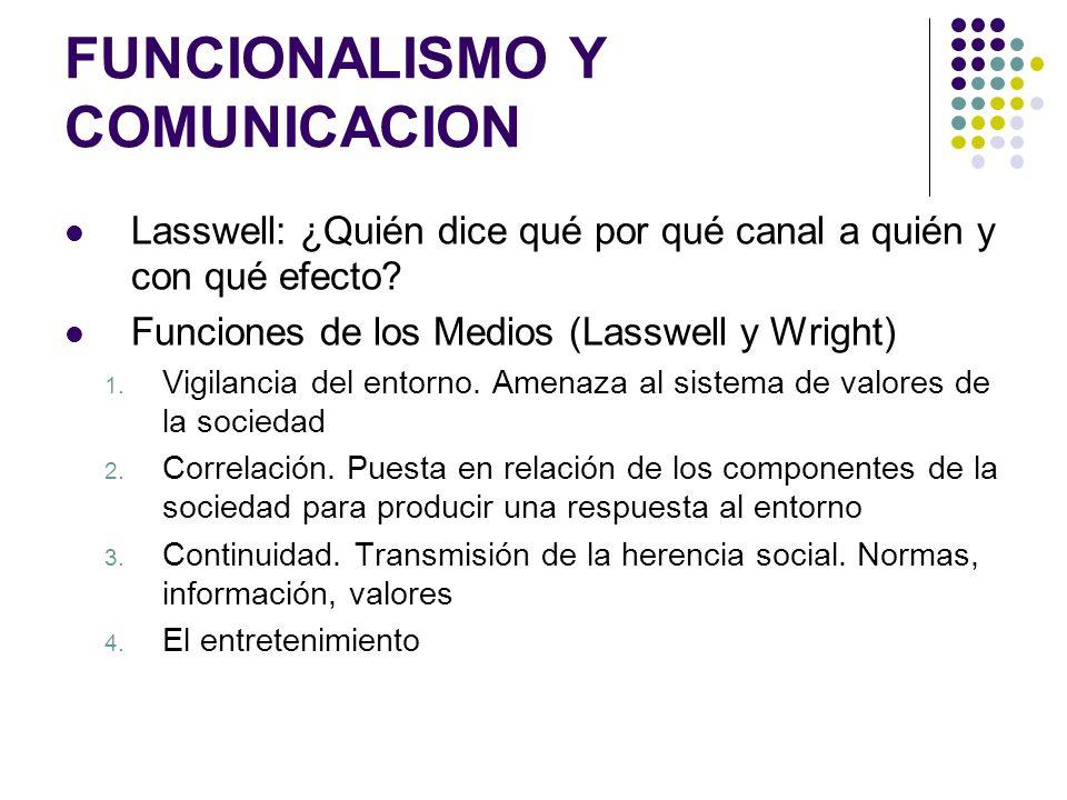 FUNCIONALISMO Y COMUNICACION