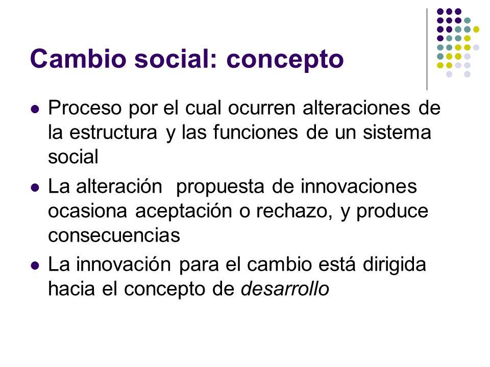 Cambio social: concepto