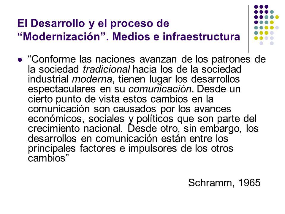 El Desarrollo y el proceso de Modernización . Medios e infraestructura