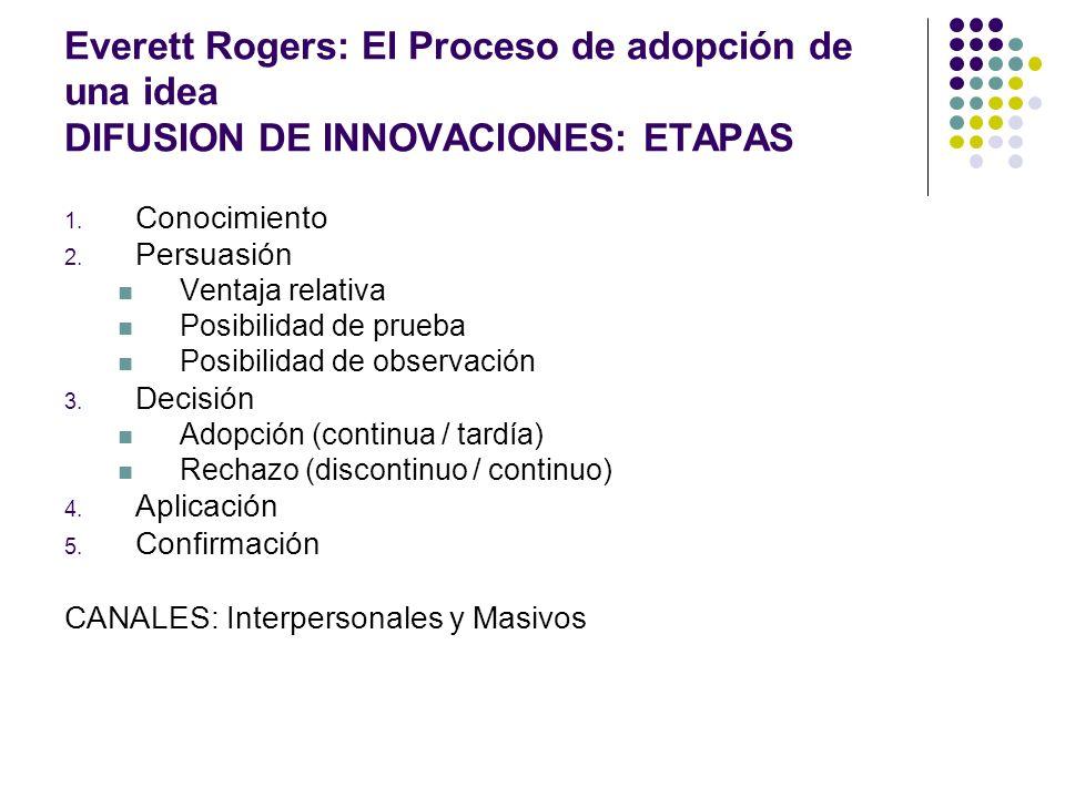 Everett Rogers: El Proceso de adopción de una idea DIFUSION DE INNOVACIONES: ETAPAS