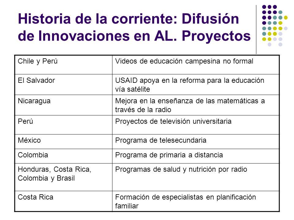 Historia de la corriente: Difusión de Innovaciones en AL. Proyectos