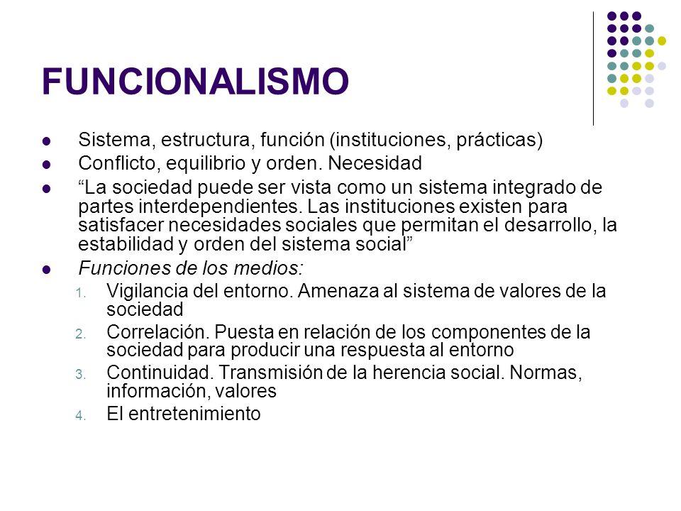 FUNCIONALISMO Sistema, estructura, función (instituciones, prácticas)