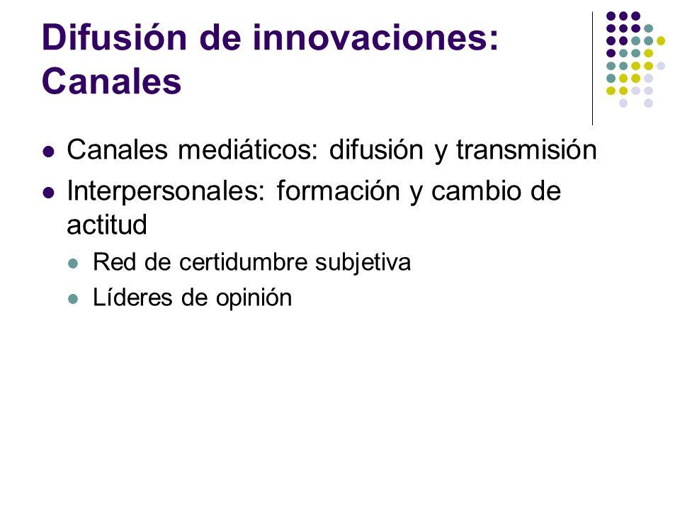 Difusión de innovaciones: Canales