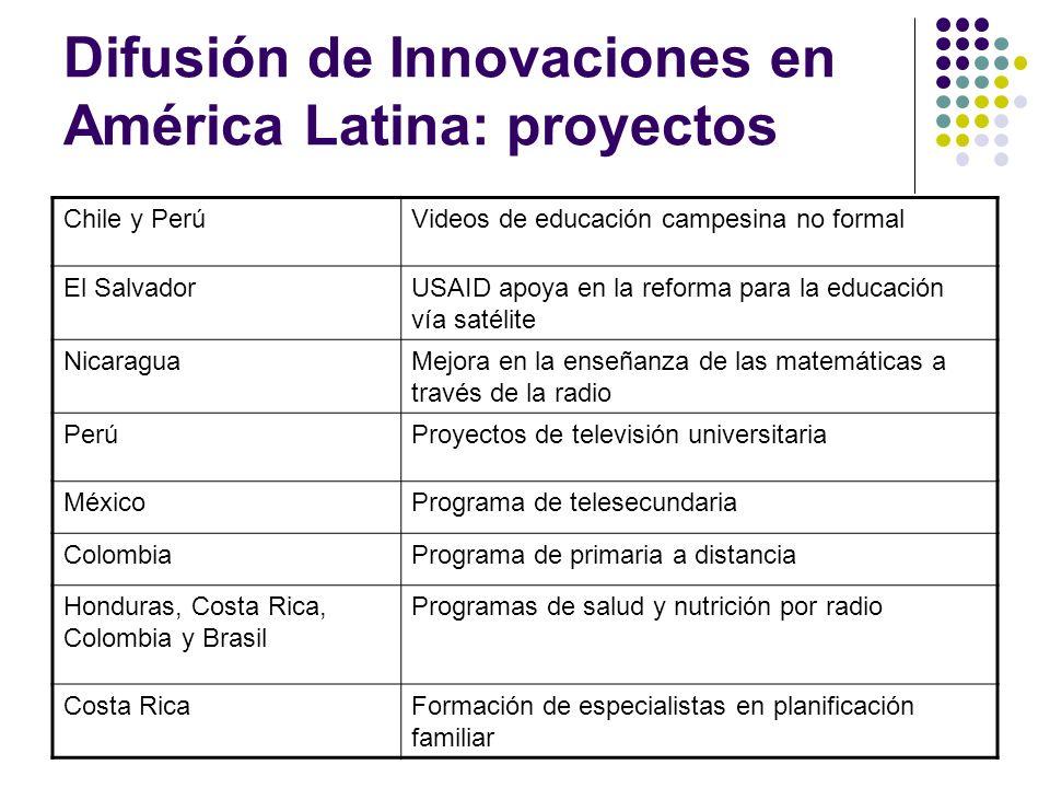 Difusión de Innovaciones en América Latina: proyectos