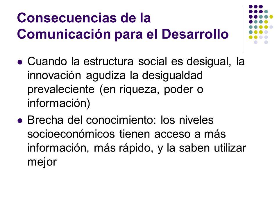 Consecuencias de la Comunicación para el Desarrollo