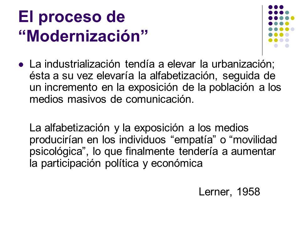 El proceso de Modernización