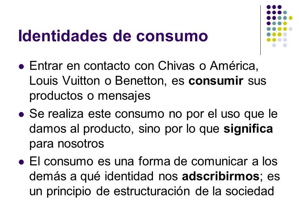 Identidades de consumo