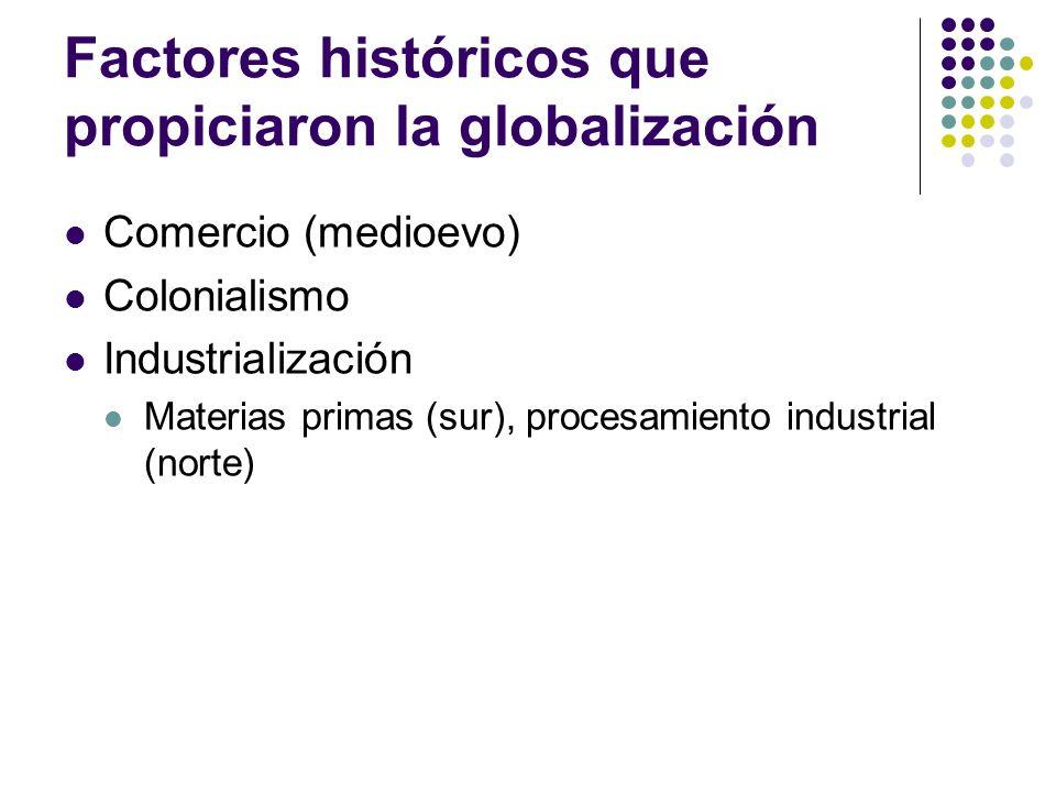 Factores históricos que propiciaron la globalización
