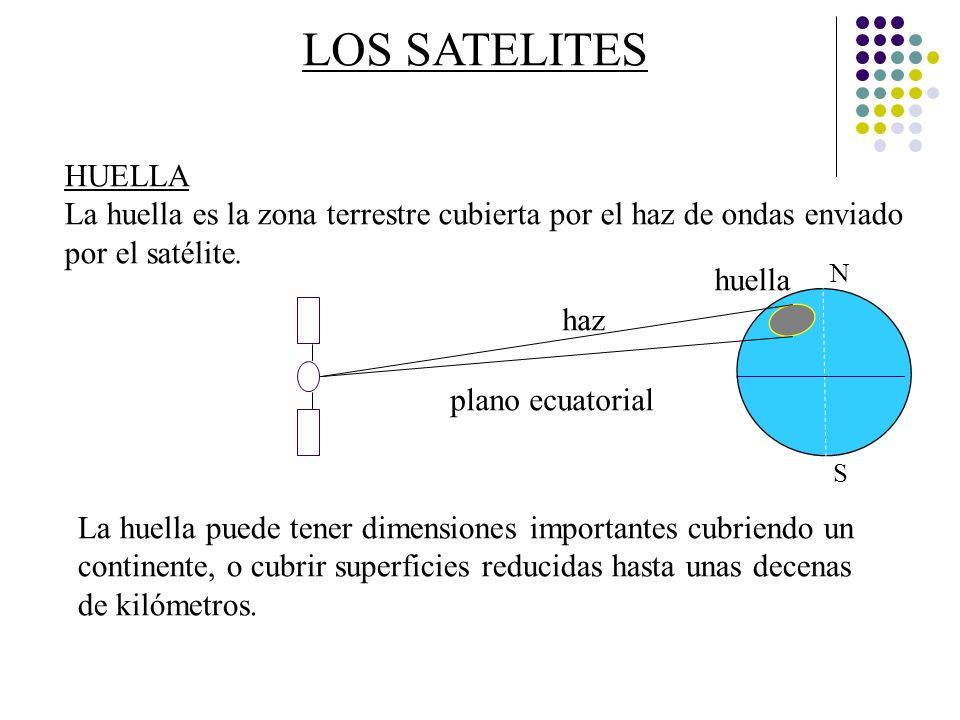 LOS SATELITES CARACTERISTICAS HUELLA