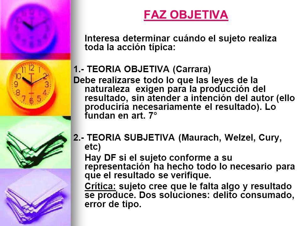 FAZ OBJETIVA Interesa determinar cuándo el sujeto realiza toda la acción típica: 1.- TEORIA OBJETIVA (Carrara)