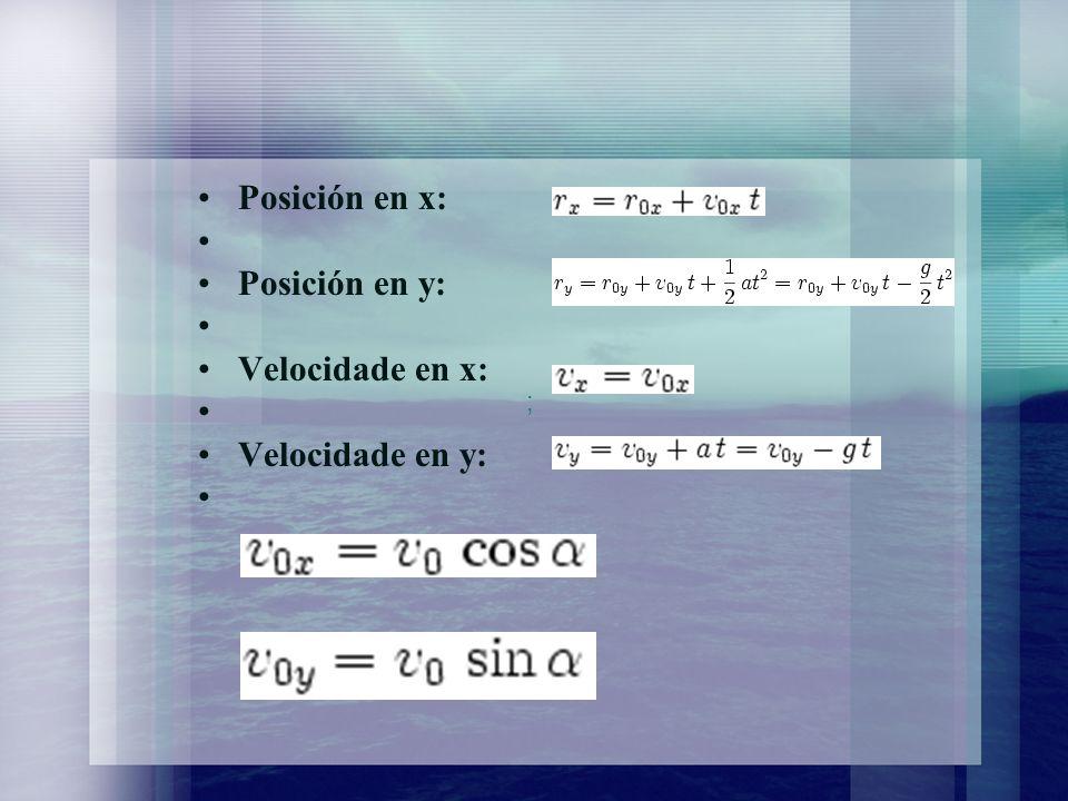 Posición en x: Posición en y: Velocidade en x: Velocidade en y: ;
