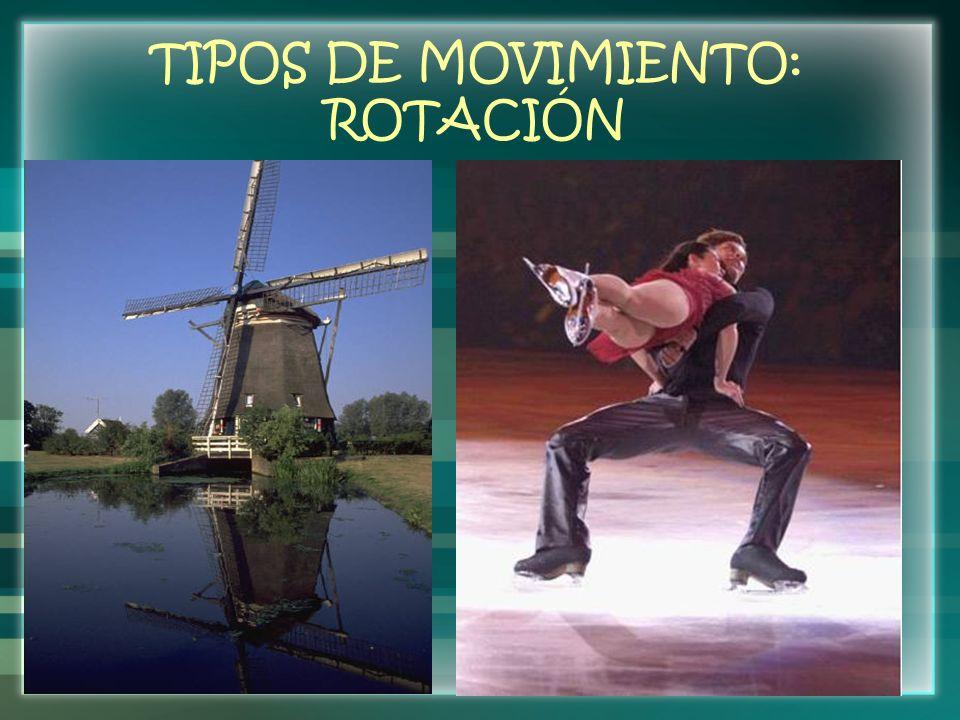 TIPOS DE MOVIMIENTO: ROTACIÓN