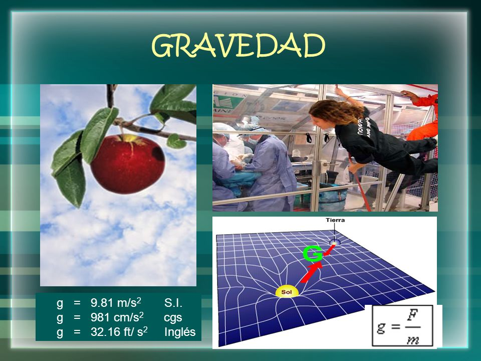 GRAVEDAD g = 9.81 m/s2 S.I. g = 981 cm/s2 cgs g = 32.16 ft/ s2 Inglés