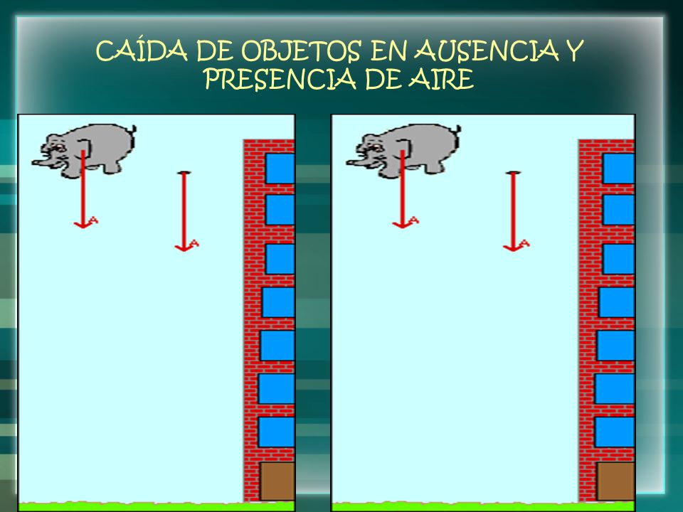 CAÍDA DE OBJETOS EN AUSENCIA Y PRESENCIA DE AIRE