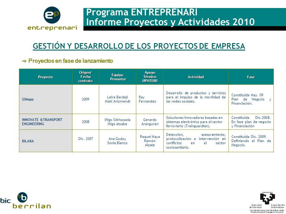 Programa ENTREPRENARI Informe Proyectos y Actividades 2010