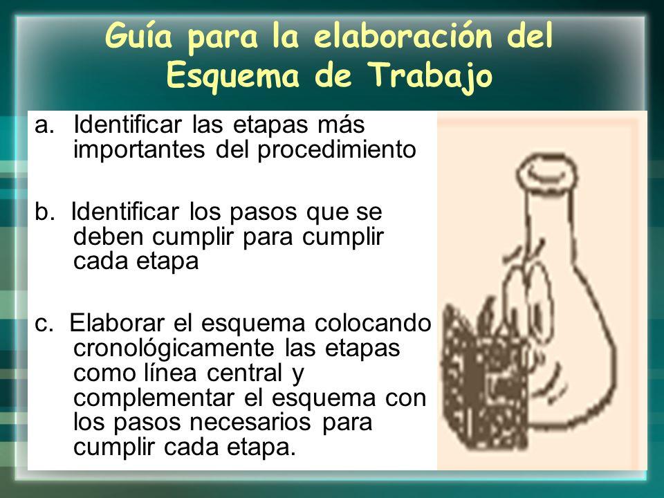 Guía para la elaboración del Esquema de Trabajo