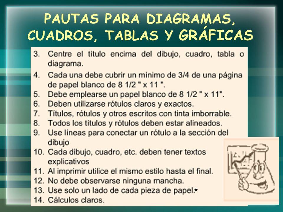 PAUTAS PARA DIAGRAMAS, CUADROS, TABLAS Y GRÁFICAS