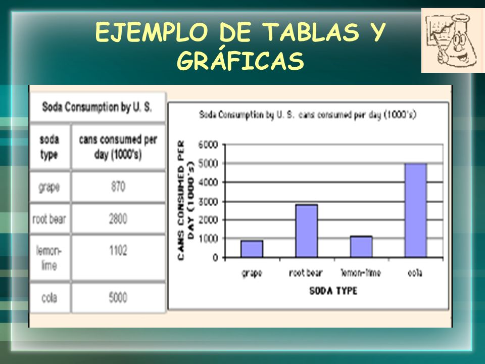 EJEMPLO DE TABLAS Y GRÁFICAS
