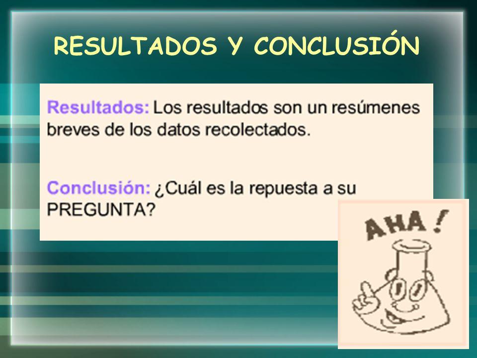 RESULTADOS Y CONCLUSIÓN