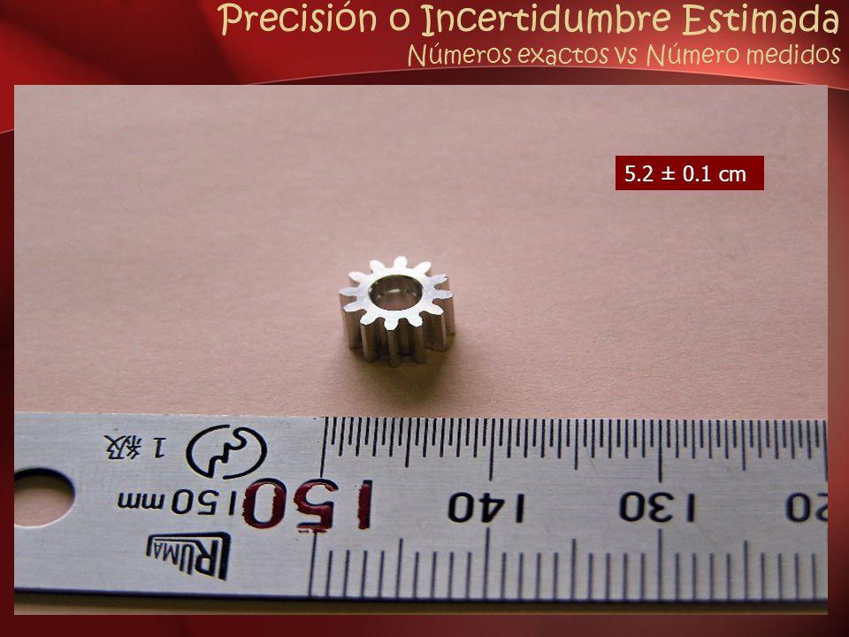 Precisión o Incertidumbre Estimada Números exactos vs Número medidos